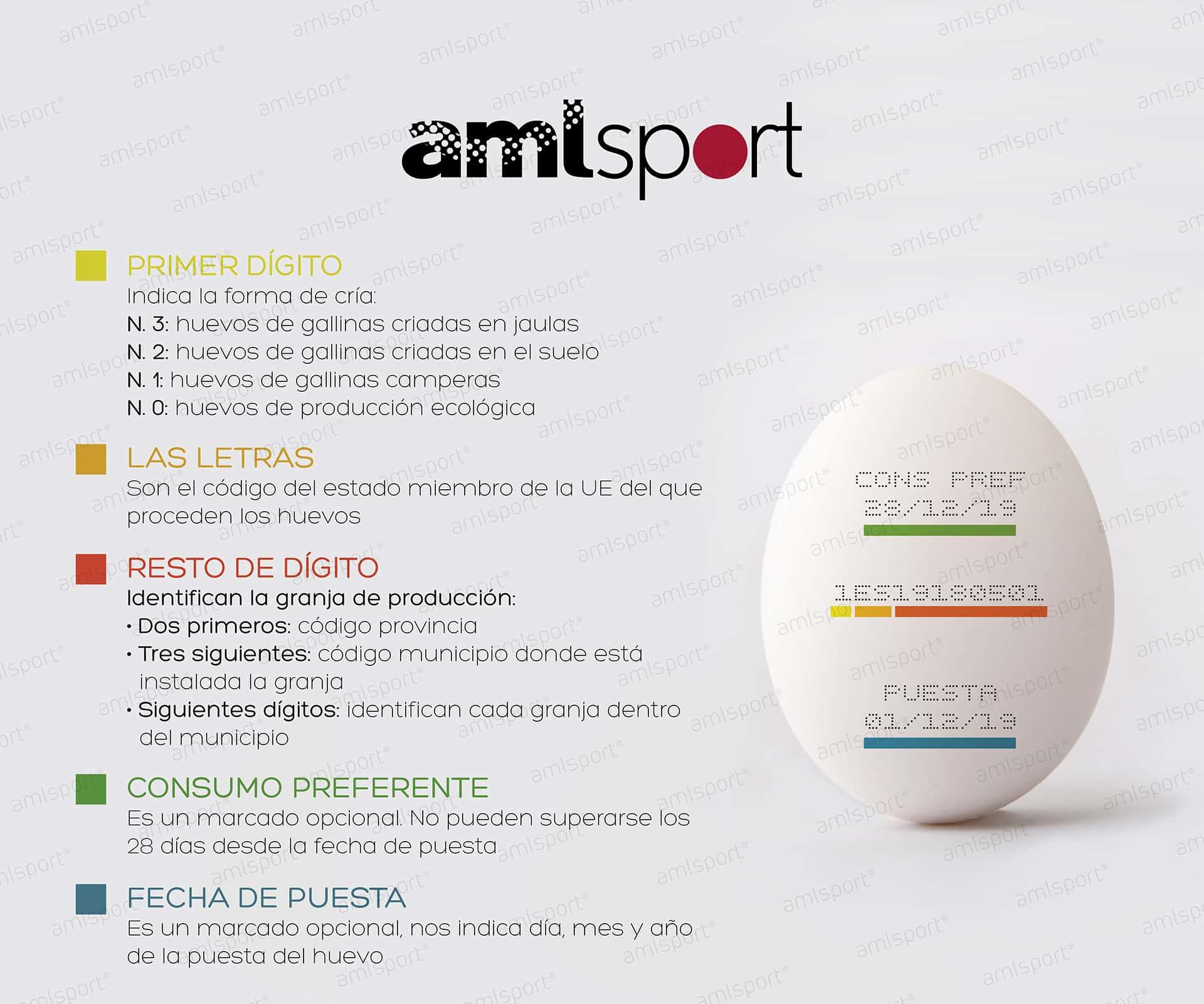 Código huevos